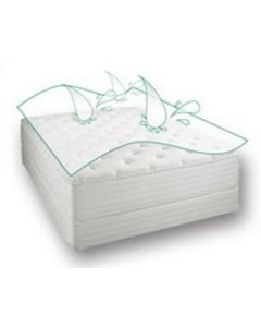 Healthy Back Total Mattress Protector